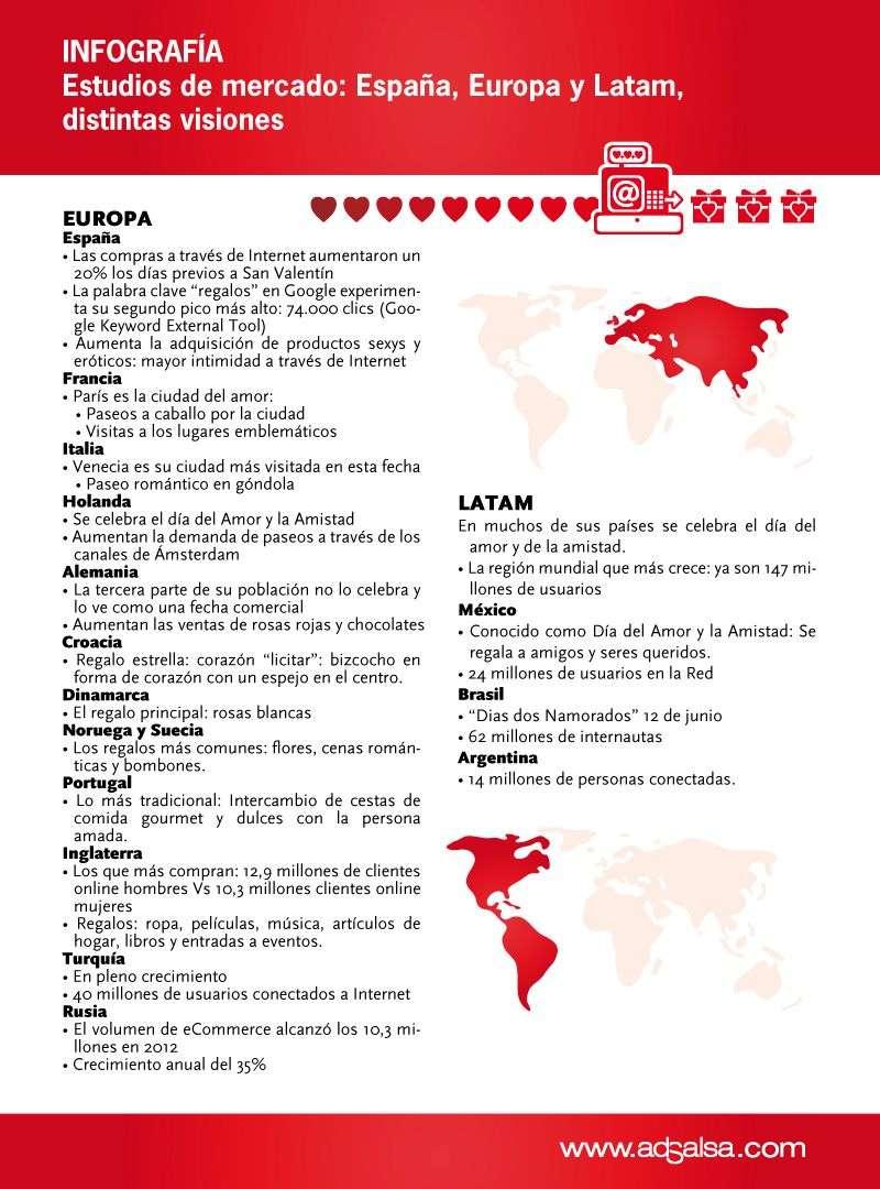 infografia_san_valentin_1