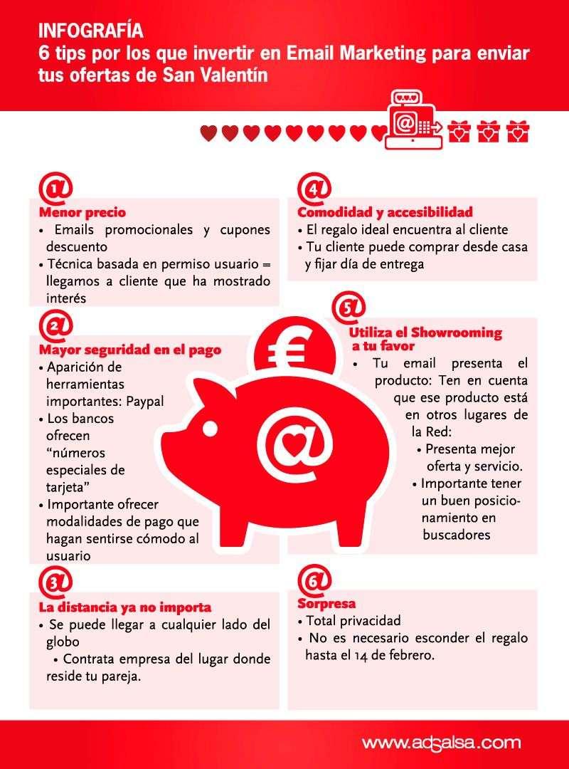 infografia_san_valentin_2