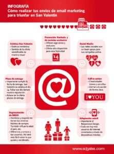 (Infografía) Cómo realizar tus envíos de Email Marketing para triunfar en San Valentín 3 (Infografía) Cómo realizar tus envíos de Email Marketing para triunfar en San Valentín