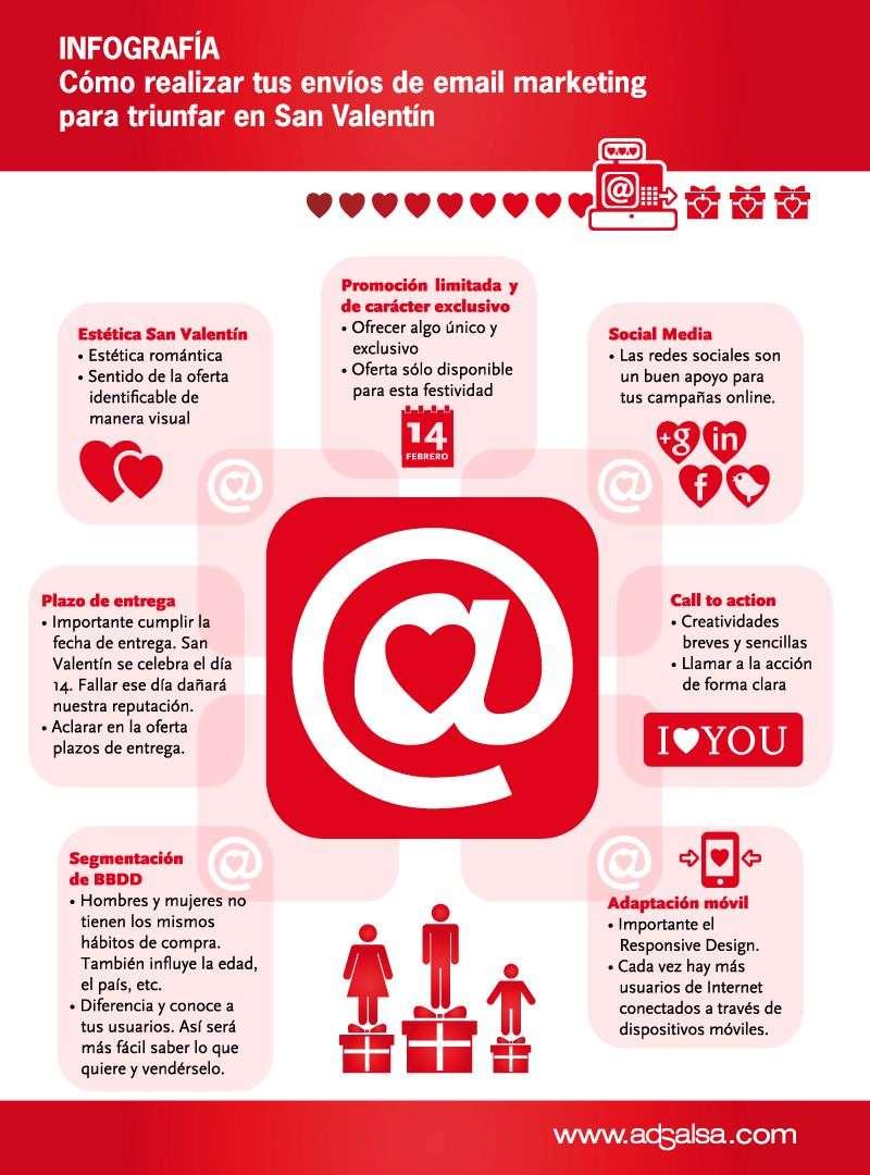 infografia_san_valentin_3