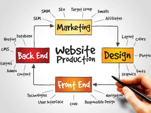 Importancia del SEO on page para tener éxito en tu negocio