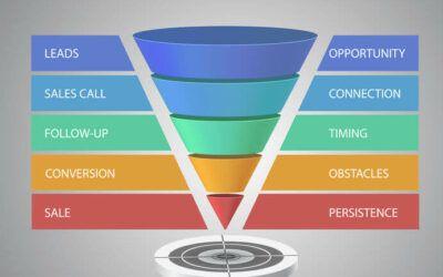 ¿Cómo crear una estrategia funnel de ventas?