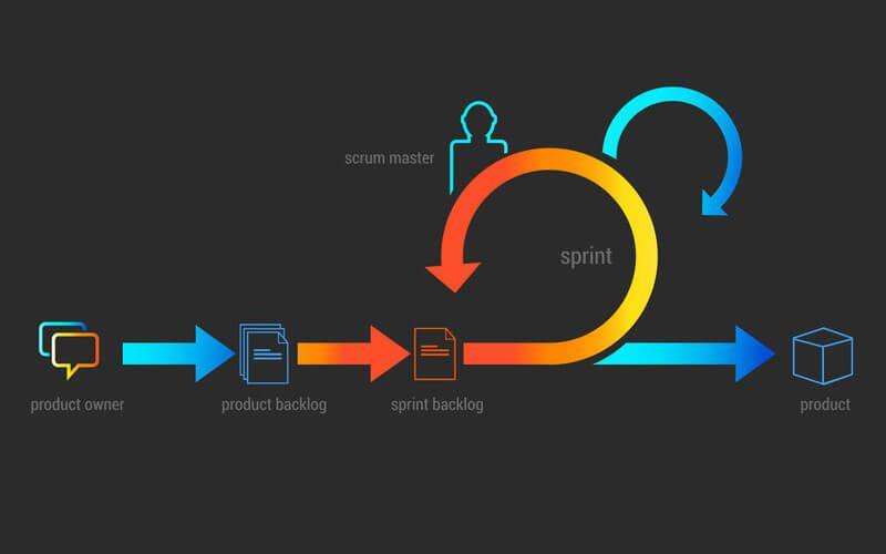 Como conseguir base de datos para call center
